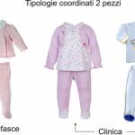 Moda neonato: coprifasce