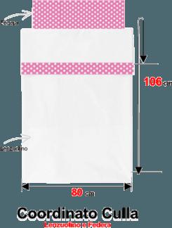 misure lenzuolino culla da personalizzare