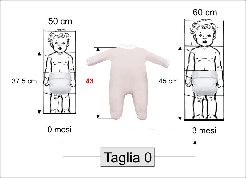 Favori Misure tutine neonato - risposte alle mamme WL92