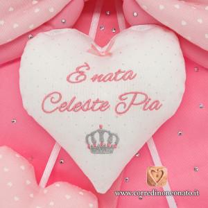 Celeste Pia